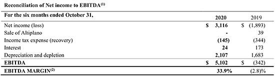 2020-12-15-sam-table2-sm.jpg