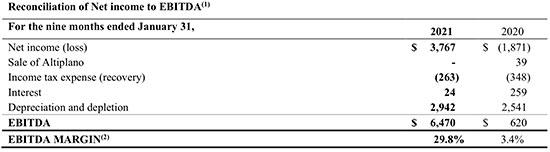 2021-03-17-sam-table2-sm.jpg